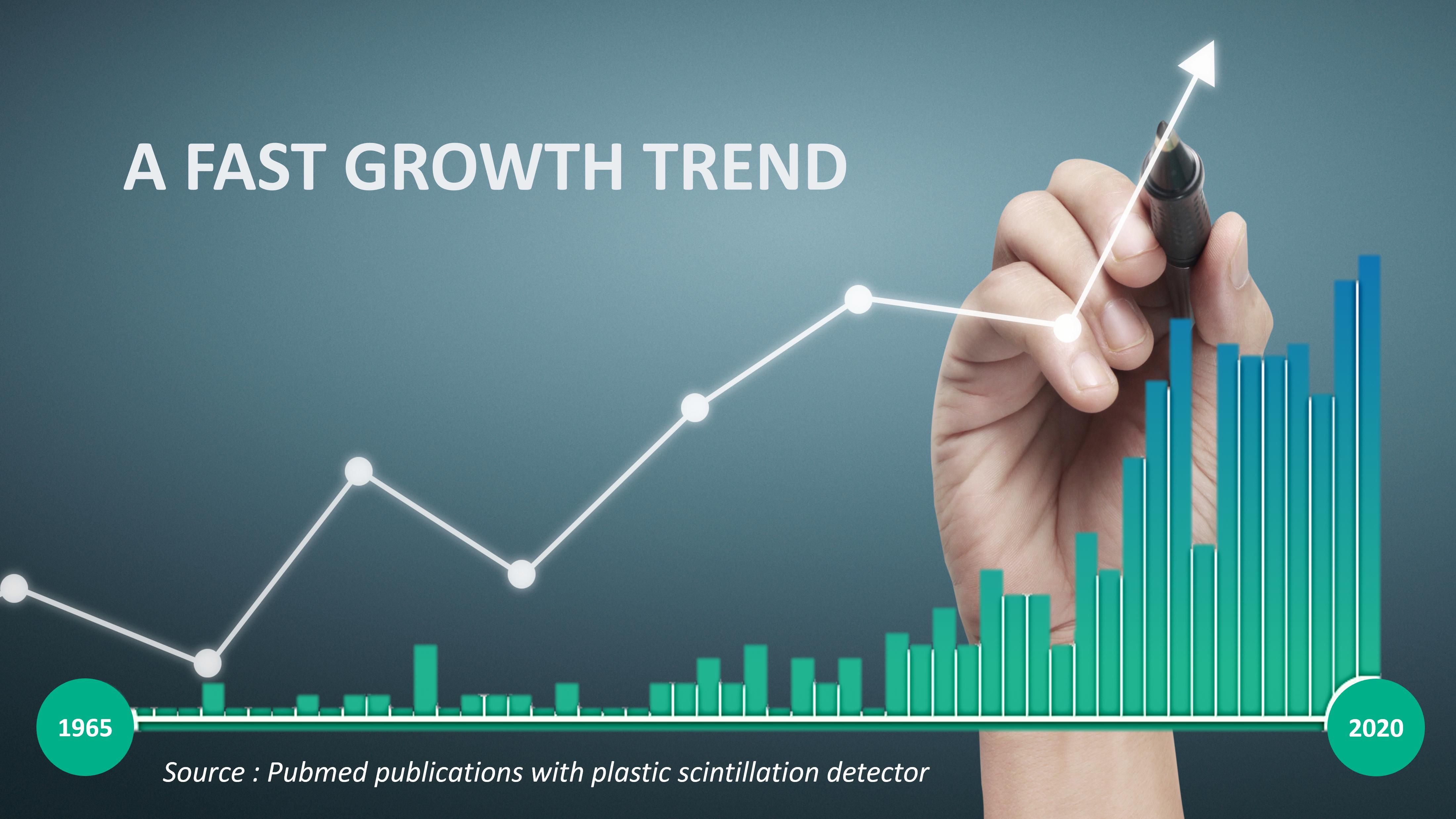 Plastic scintillation detectors publications at Pubmed